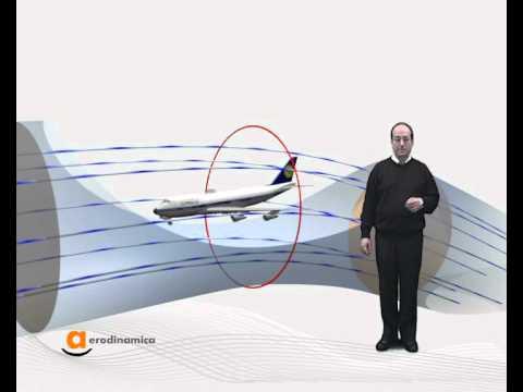 Video Lesson 2 Aerodynamics The Lift