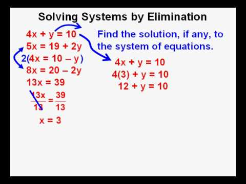 Algebra 2 Course Lesson 12 Solving Systems of Equations by Elimination