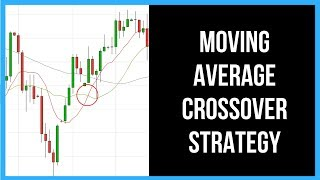 How to Win With the Moving Average Crossover Strategy - Forex Strategy