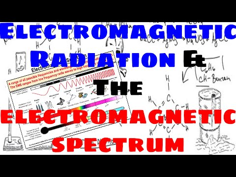 Electromagnetic Radiation and the Electromagnetic Spectrum - Explained