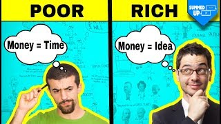 Rich vs Poor thinking in Hindi | How Rich People Think | Summedup