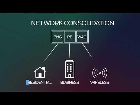Juniper Networks  Broadband Network Gateway Solution