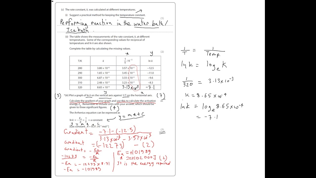 Edexcel A2 Chemistry Unit 4 Question Paper Jan 2014