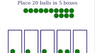 Pigeonhole Principle (Statistics Examples 3)