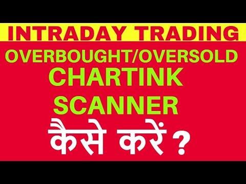 Intraday trading (इंट्राडे ट्रेडिंग) - Overbought/Oversold Stock Selection Chartink- हिंदी में