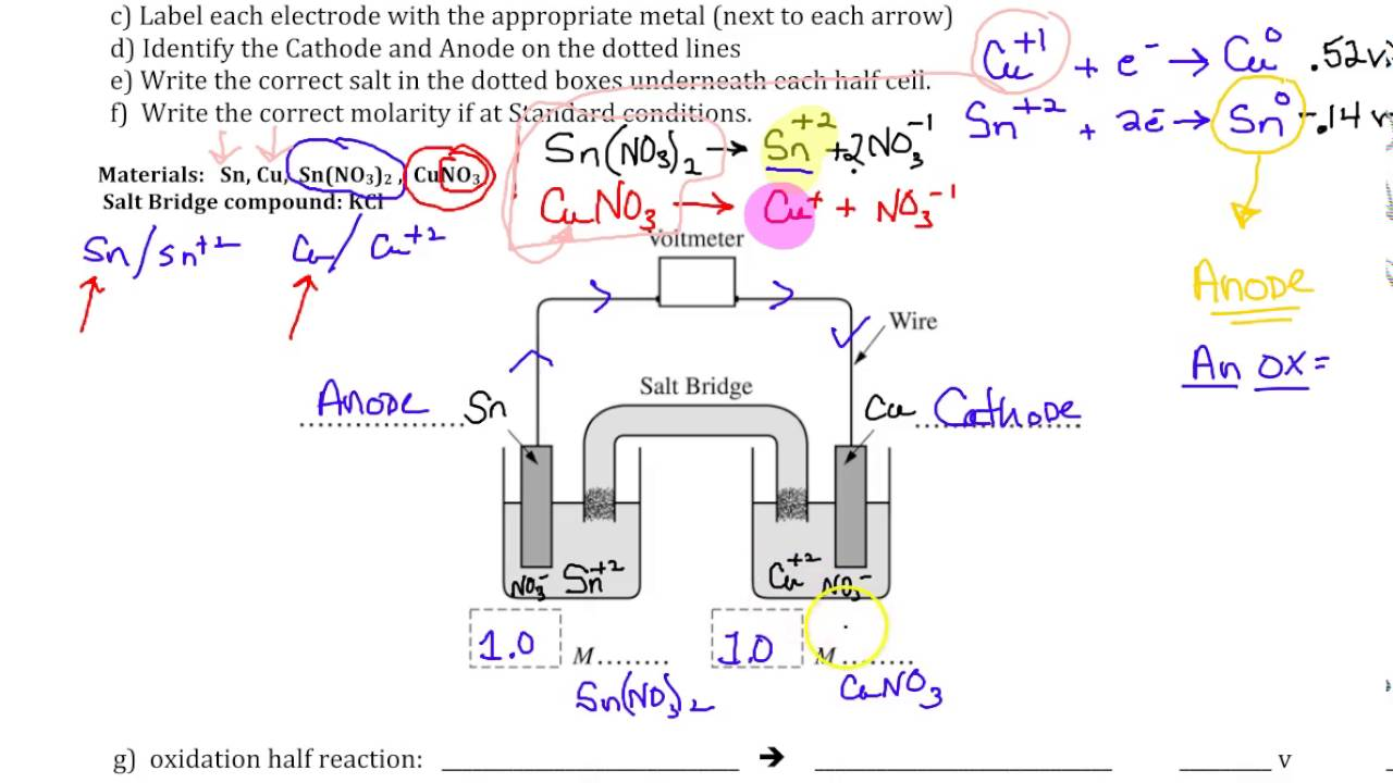Ap Chemistry Voltaic Cell Concepts Review Worksheet 2 Youtube