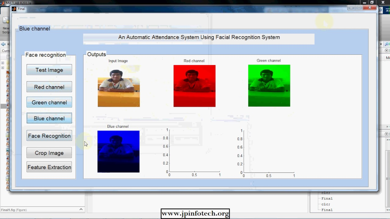 Automatic Attendance Management System Using Face Recognition