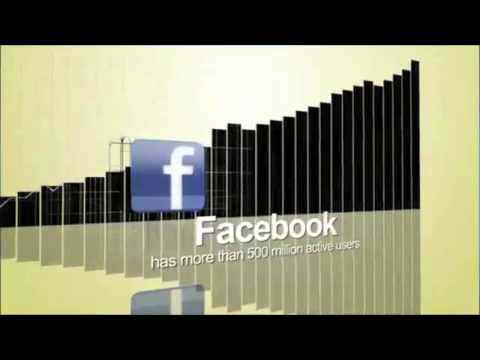 Why social Media - The importance of social media in daily business activities and marketing