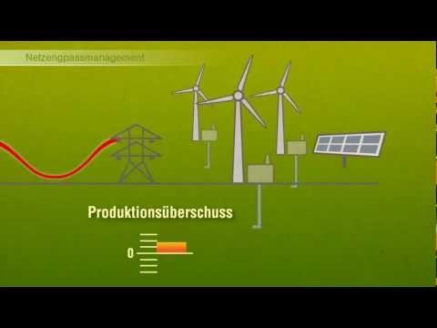 Wie funktioniert das Stromnetz heute und in Zukunft?