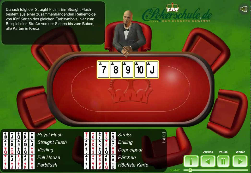 Poker Rangfolge