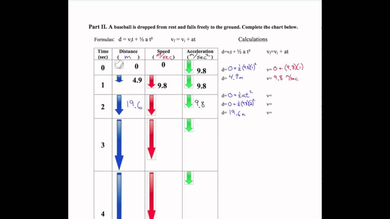 Free Fall Video Math and Graphs - YouTube