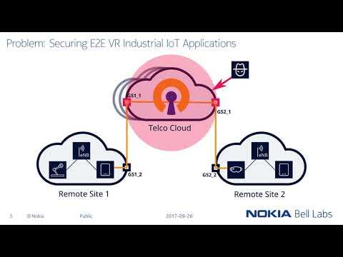 Advanced Threats and Security Assurance - Cybertrust