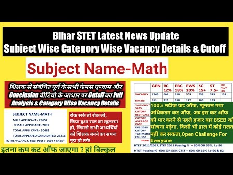 Bihar STET Math Paper1 Category Wise Vacancy Details U0026 Cutoff,Applicants Appeared Candidates,STET