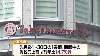大手百貨店が軒並み・・・ 春節の免税売り上げが大幅減(20/02/04)