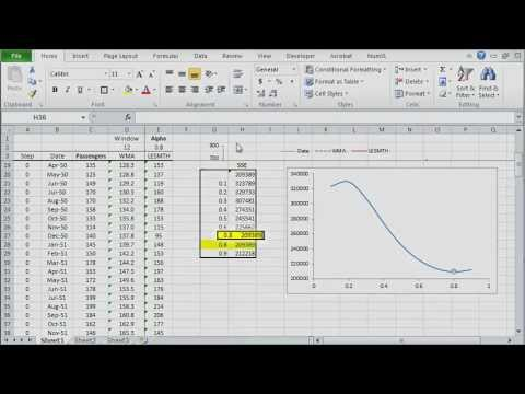 how to use exponential smoothing to forecast