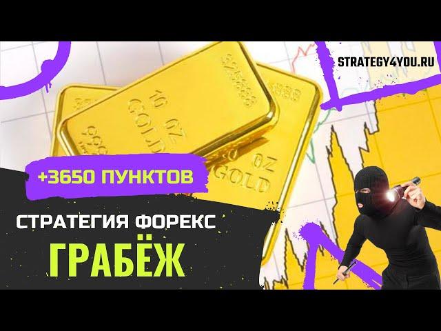 +3650 пунктов - Стратегия форекс «Грабеж» для XAUUSD (золота)