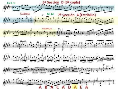 El Rondó Simple Musicnetmaterials