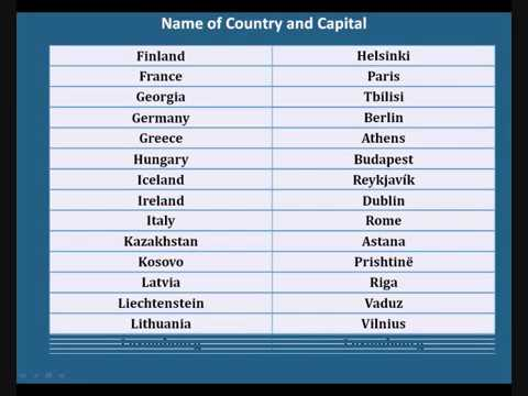 Countries of EUROPE  with Capital