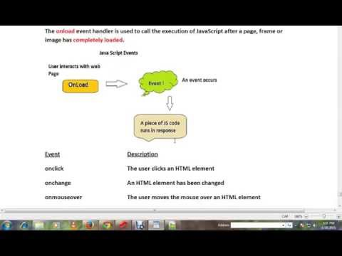 ONLOAD EVENT IN JAVA SCRIPT DEMO