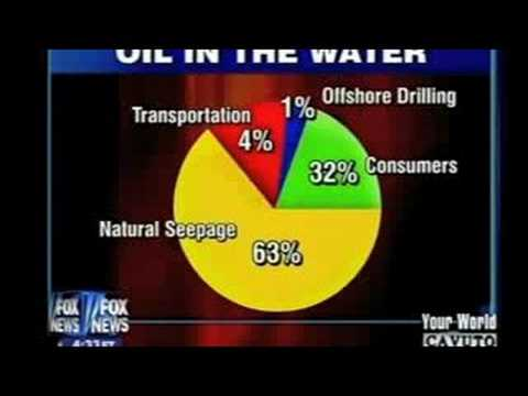 Fox News:  Offshore Drilling Could HELP the Environment