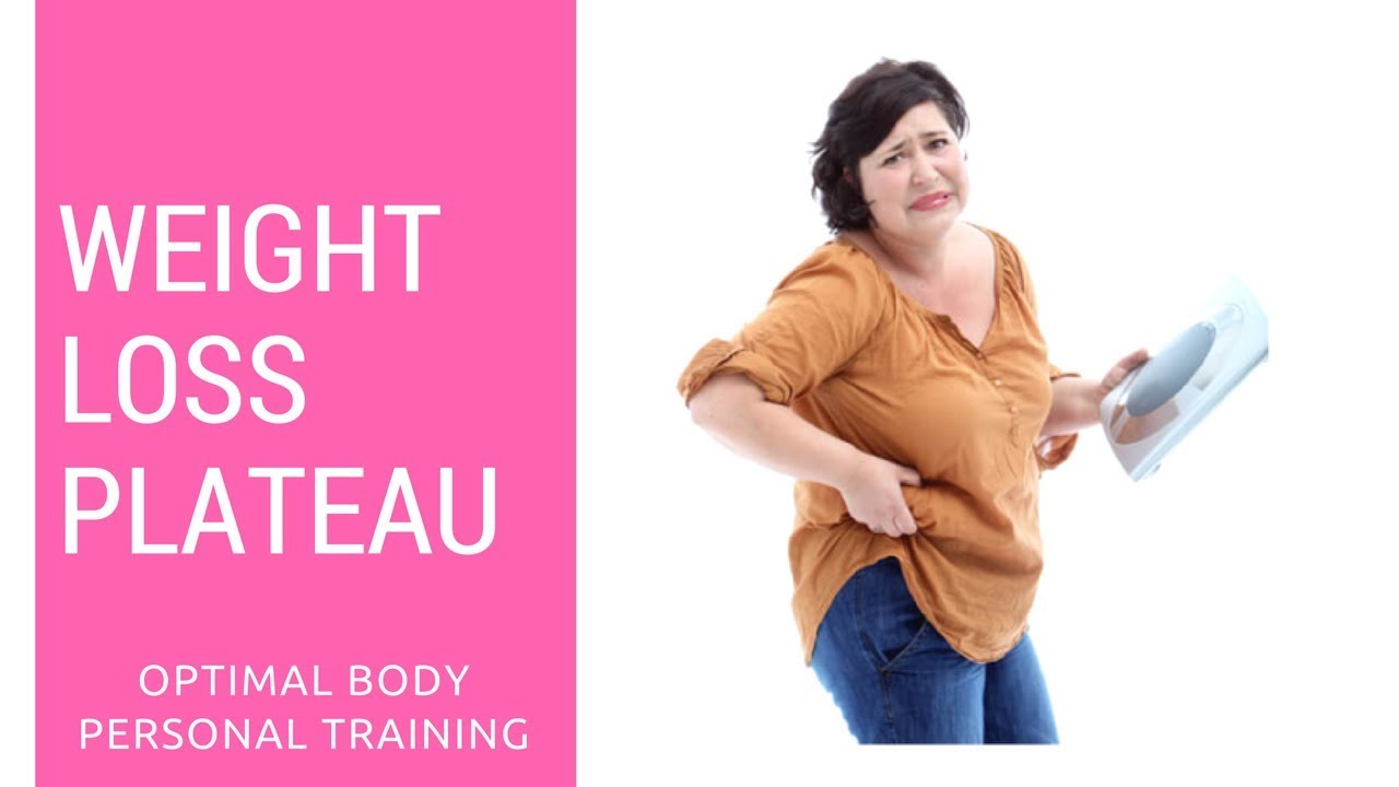 Weight Loss Plateau Part #1 (14 Questions to Ask Yourself ...