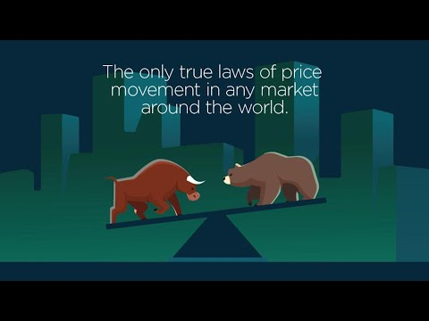 Supply & Demand gives you the edge in the global trading arena!