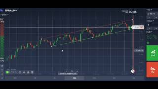 PRICE ACTION FOREX BINARY OPTIONS STRATEGY