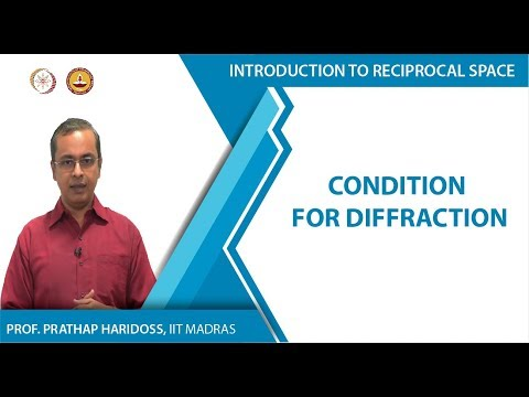 Lec 2- Condition for Diffraction