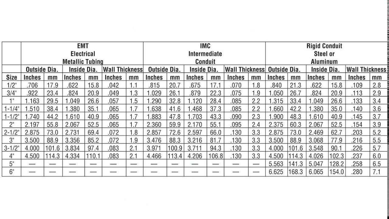 also steel gauge thickness chart youtube rh