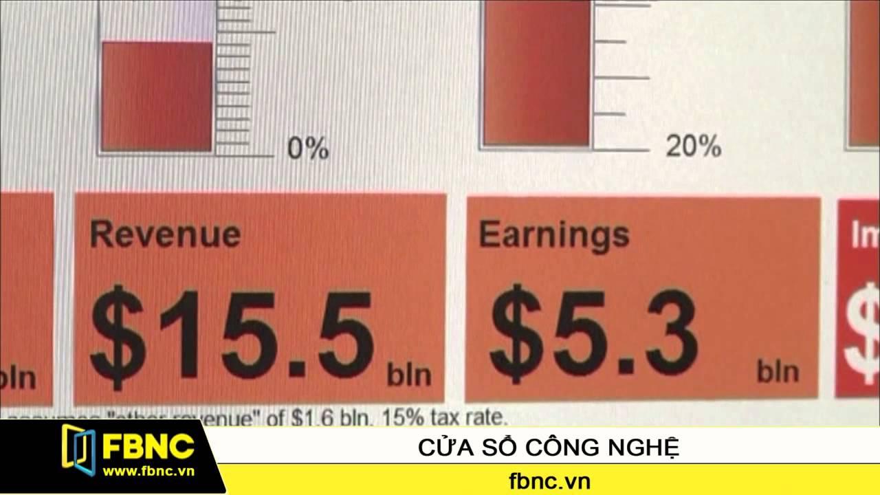 Thử định giá thị trường cho Alibaba