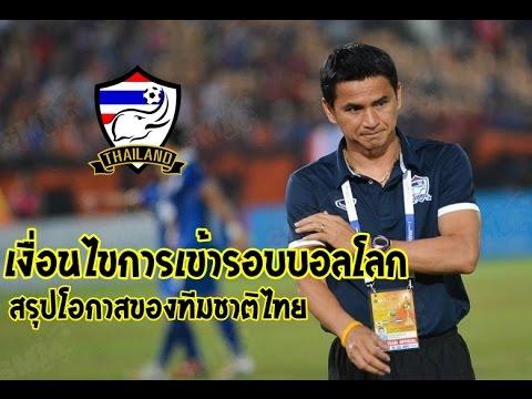 ทำยังไง? ไทยถึงจะไปบอลโลก? + ผลงาน ทีมชาติไทยในศึกฟุตบอลโลก