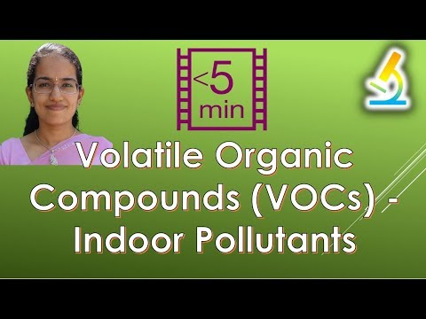 Volatile Organic Compounds (VOCs) - Indoor Pollutants (Environment - Pollution)