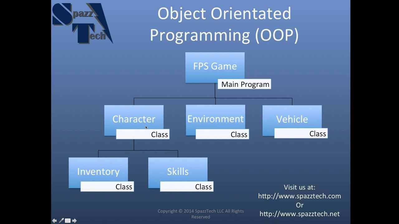 introduction to computer programming This course is designed as an introduction to computer programming using java students will learn how to a) analyze a problem, and identify and define the c.