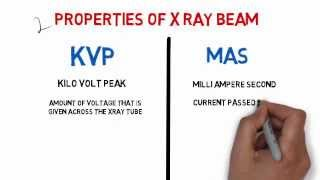 Radiology Tutorials: X-Rays - Properties of X Rays: (Medical Animated Tutorial)