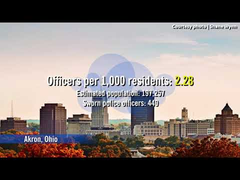 How Grand Rapids police staffing compares with cities of similar size