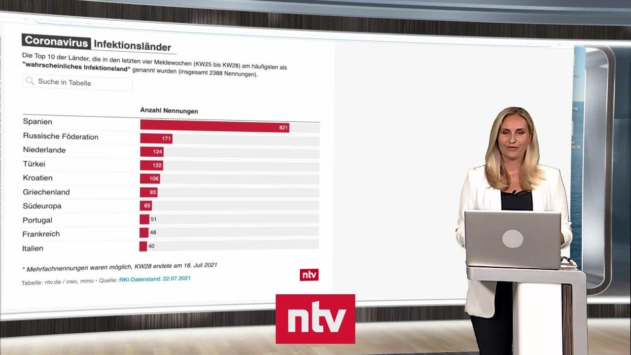 Nutzerfragen zur Corona-Krise - Warum gibt es bisher keine Impfempfehlung für Schwangere? | ntv