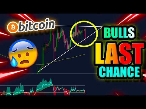 BITCOIN MASSIVE REJECTION!!? IS IT OVER?? BTC Technical Analysis