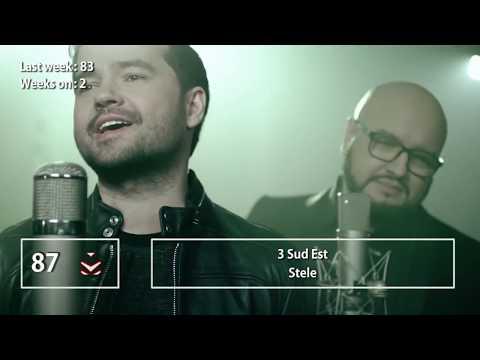 Romanian Top 100 Airplay Dec 23, 2017 № 41