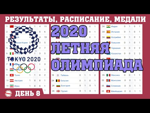 Олимпиада 2020. Итоги 8 дня. 1-я медаль белорусов, у России – +3 медали. Расписание. Медальный зачет