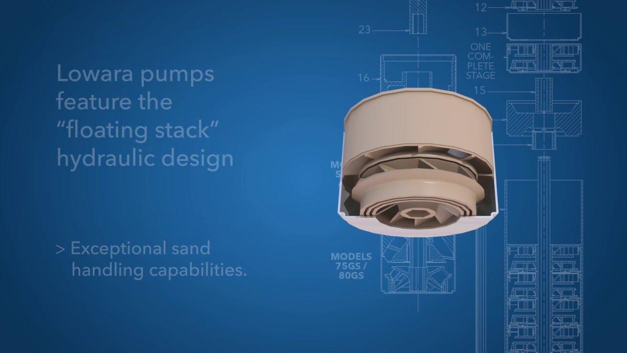 """Lowara e-GS 4"""" Borehole Pumps - energy efficient and MEI compliant"""