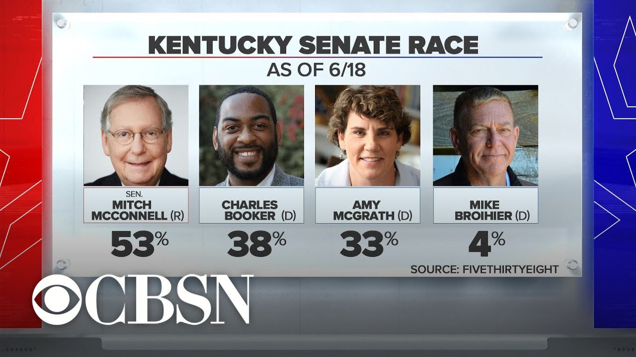 It's McGrath vs. McConnell. Booker's surge falls short in Kentucky ...