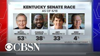 Kentucky's Senate race heats up before Tuesday's primary