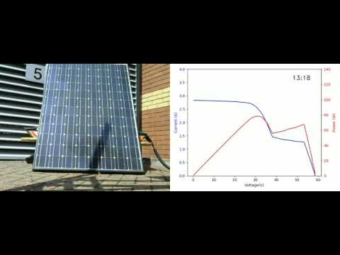 Effects of Shading on a Solar PV Module