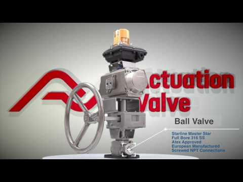 Actuated Ball Valves For Offshore Chemical Application