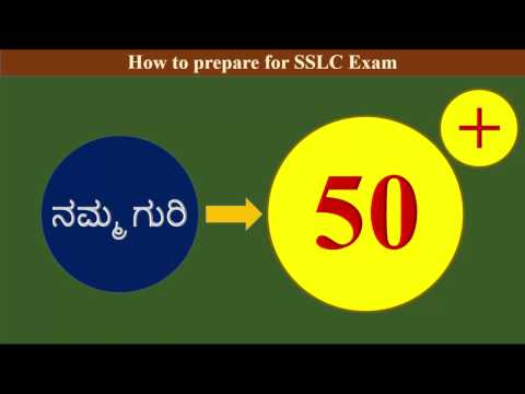SSLC Maths Target 50 1Mark   Part 1 Kannada