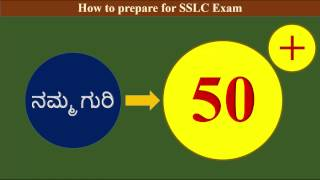 SSLC Maths Target 50 1Mark   Part 1 Kannada