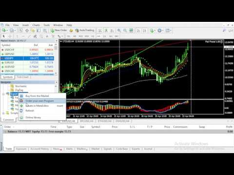 Building your own trading bot using MetaTrader 4 and MQL4