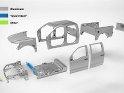 Is the New Aluminum the Death of Automotive Steel