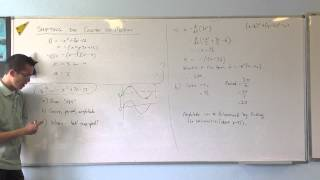 Simple Harmonic Motion: Shifted Centre Example (2 of 2)