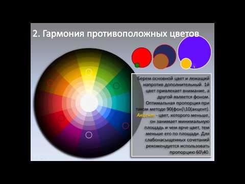 знакомство с цветовым спектром